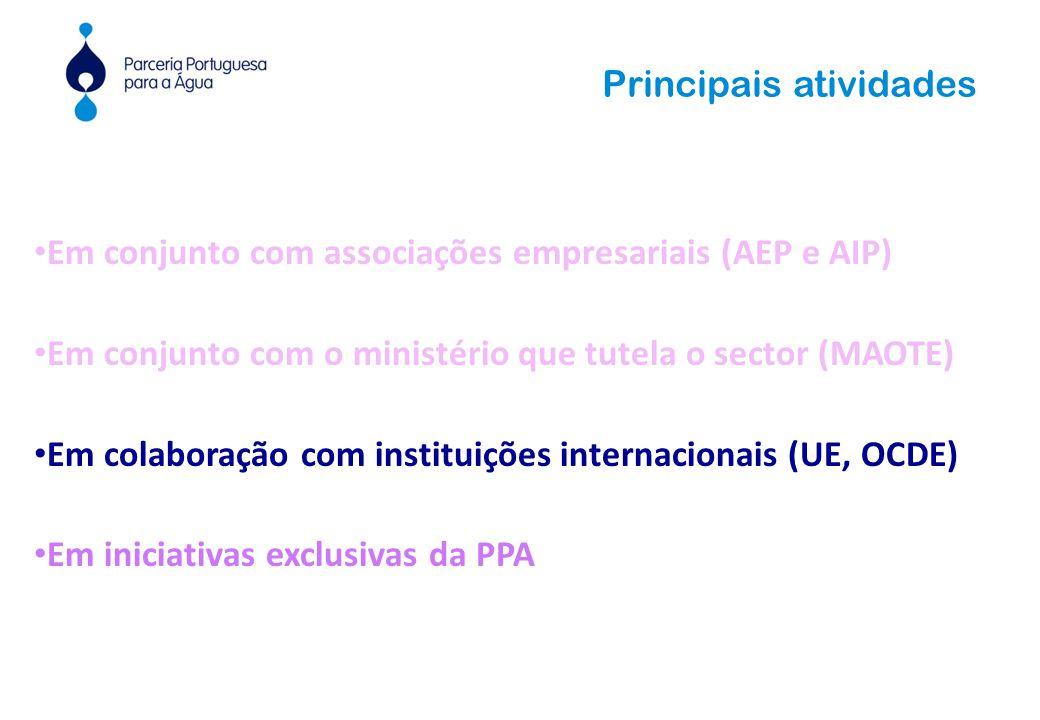 Principais atividades Em conjunto com associações empresariais (AEP e AIP) Em conjunto com o ministério que tutela o sector (MAOTE) Em colaboração com instituições internacionais (UE, OCDE) Em iniciativas exclusivas da PPA