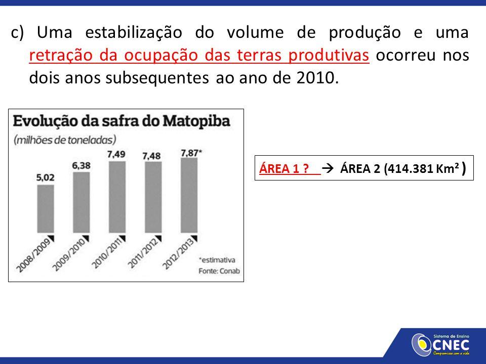 c) Uma estabilização do volume de produção e uma retração da ocupação das terras produtivas ocorreu nos dois anos subsequentes ao ano de 2010. ÁREA 1