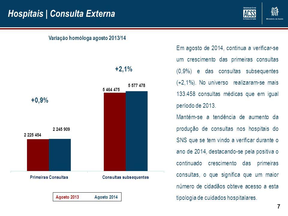 Hospitais   Consulta Externa 7 Em agosto de 2014, continua a verificar-se um crescimento das primeiras consultas (0,9%) e das consultas subsequentes (