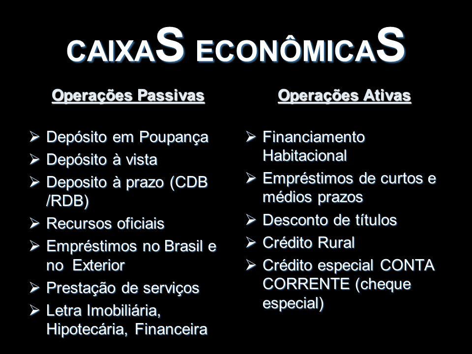 CAIXA S ECONÔMICA S Operações Passivas  Depósito em Poupança  Depósito à vista  Deposito à prazo (CDB /RDB)  Recursos oficiais  Empréstimos no Br