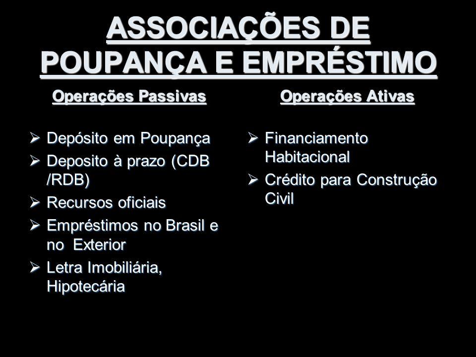 ASSOCIAÇÕES DE POUPANÇA E EMPRÉSTIMO Operações Passivas  Depósito em Poupança  Deposito à prazo (CDB /RDB)  Recursos oficiais  Empréstimos no Bras