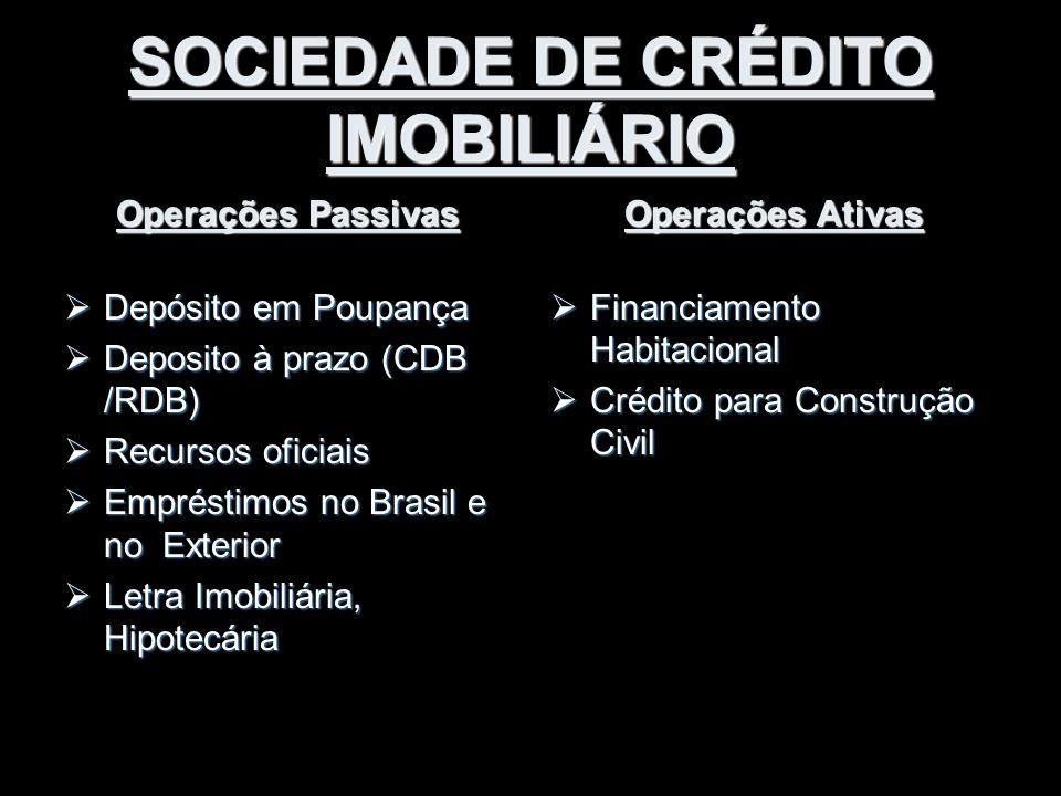 SOCIEDADE DE CRÉDITO IMOBILIÁRIO Operações Passivas  Depósito em Poupança  Deposito à prazo (CDB /RDB)  Recursos oficiais  Empréstimos no Brasil e