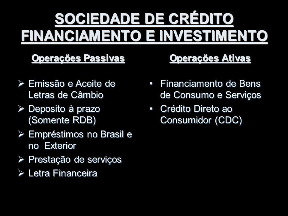 SOCIEDADE DE CRÉDITO FINANCIAMENTO E INVESTIMENTO Operações Passivas  Emissão e Aceite de Letras de Câmbio  Deposito à prazo (Somente RDB)  Emprést