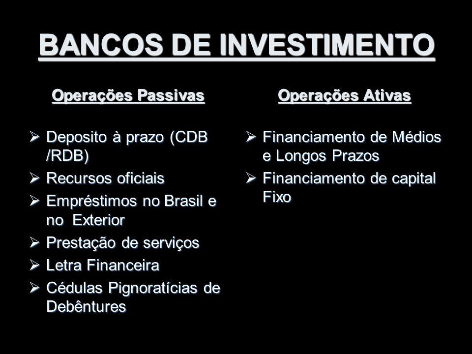 BANCOS DE INVESTIMENTO Operações Passivas  Deposito à prazo (CDB /RDB)  Recursos oficiais  Empréstimos no Brasil e no Exterior  Prestação de servi