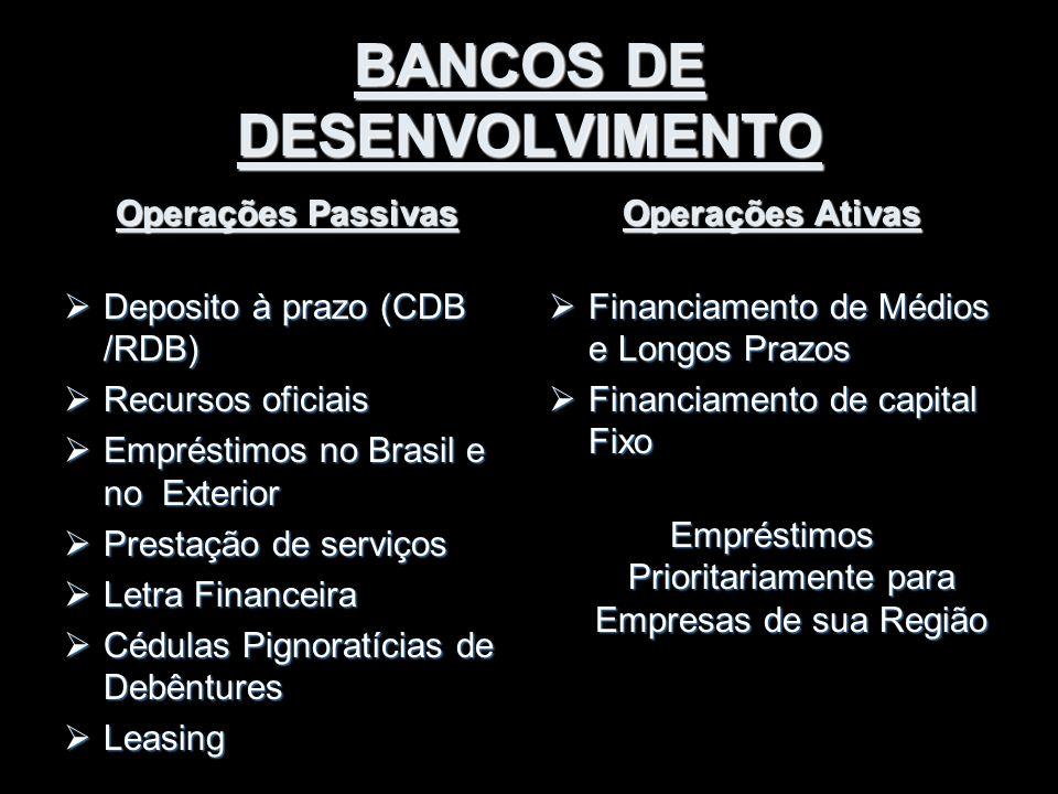 BANCOS DE DESENVOLVIMENTO Operações Passivas  Deposito à prazo (CDB /RDB)  Recursos oficiais  Empréstimos no Brasil e no Exterior  Prestação de se