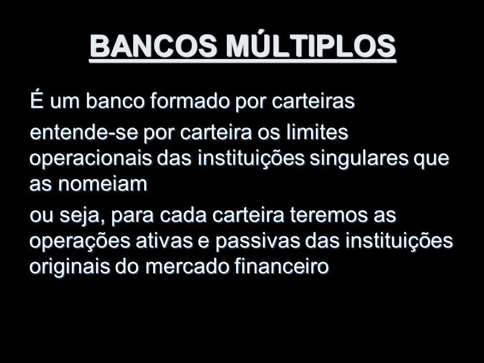 BANCOS MÚLTIPLOS É um banco formado por carteiras entende-se por carteira os limites operacionais das instituições singulares que as nomeiam ou seja,