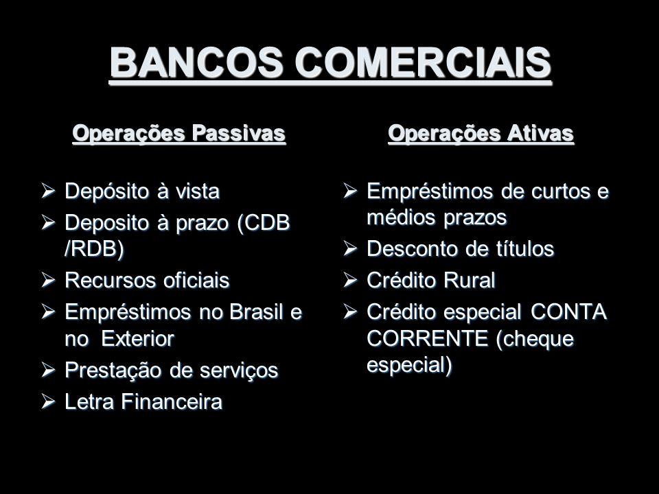 BANCOS COMERCIAIS Operações Passivas  Depósito à vista  Deposito à prazo (CDB /RDB)  Recursos oficiais  Empréstimos no Brasil e no Exterior  Pres