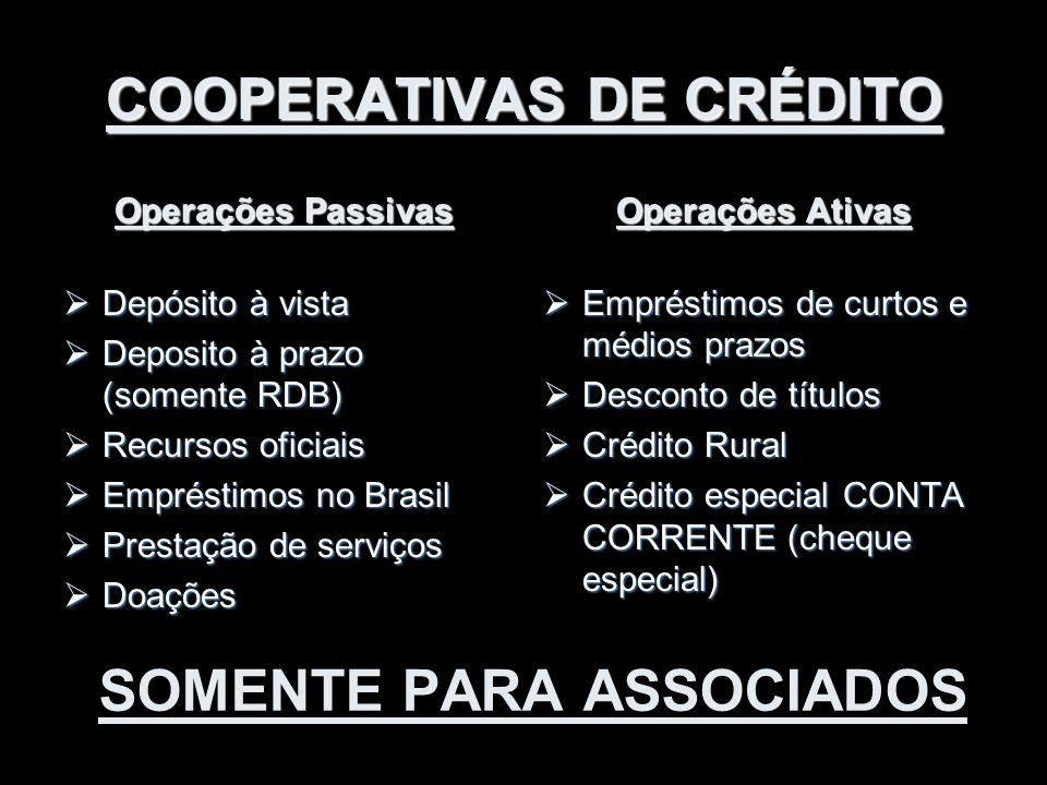 COOPERATIVAS DE CRÉDITO Operações Passivas  Depósito à vista  Deposito à prazo (somente RDB)  Recursos oficiais  Empréstimos no Brasil  Prestação