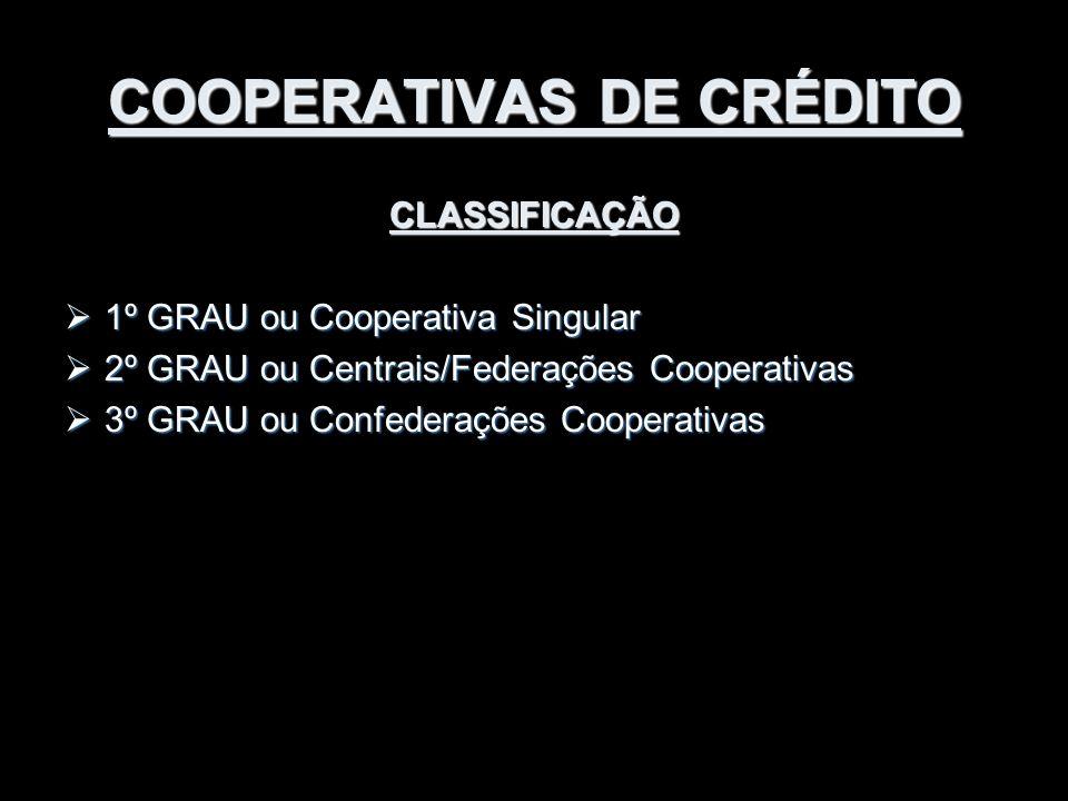 COOPERATIVAS DE CRÉDITO CLASSIFICAÇÃO  1º GRAU ou Cooperativa Singular  2º GRAU ou Centrais/Federações Cooperativas  3º GRAU ou Confederações Coope