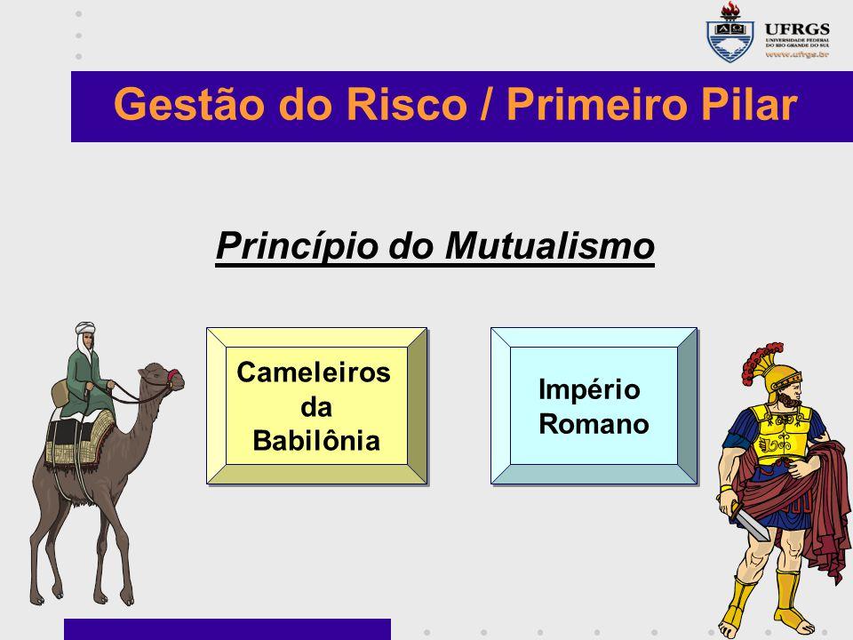 Gestão do Risco / Primeiro Pilar Princípio do Mutualismo Cameleiros da Babilônia Cameleiros da Babilônia Império Romano Império Romano