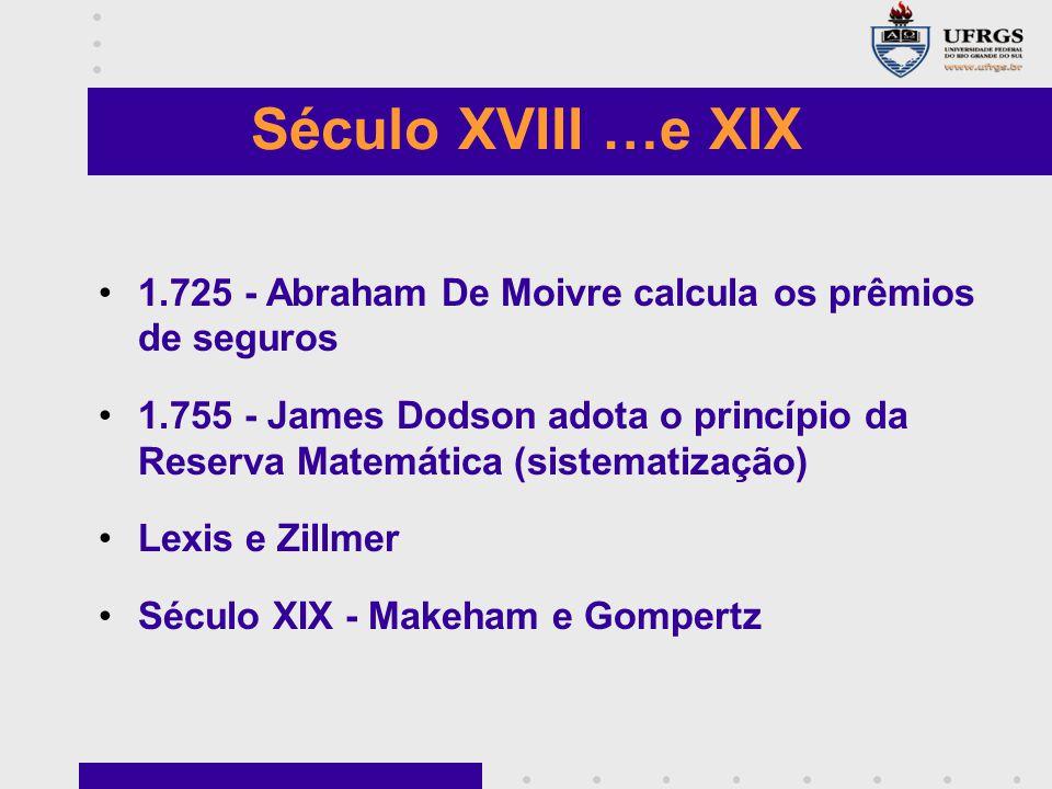 Século XVIII …e XIX 1.725 - Abraham De Moivre calcula os prêmios de seguros 1.755 - James Dodson adota o princípio da Reserva Matemática (sistematização) Lexis e Zillmer Século XIX - Makeham e Gompertz