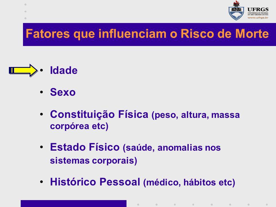 Idade Sexo Constituição Física (peso, altura, massa corpórea etc) Estado Físico (saúde, anomalias nos sistemas corporais) Histórico Pessoal (médico, h