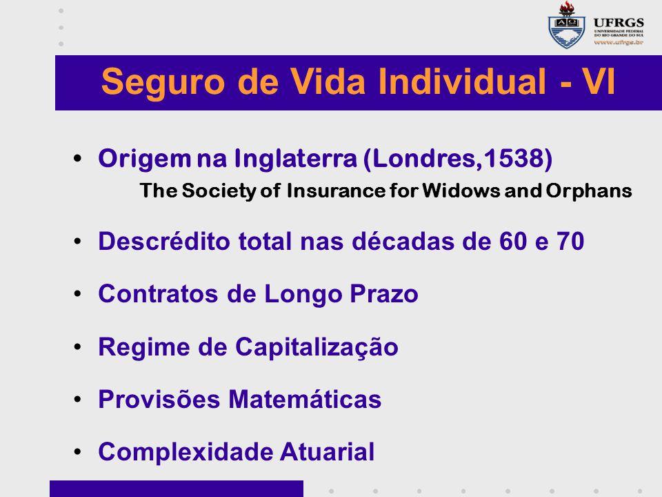 Seguro de Vida Individual - VI Origem na Inglaterra (Londres,1538) The Society of Insurance for Widows and Orphans Descrédito total nas décadas de 60