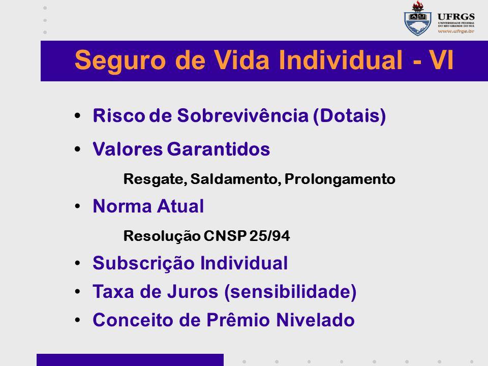 Seguro de Vida Individual - VI Risco de Sobrevivência (Dotais) Valores Garantidos Resgate, Saldamento, Prolongamento Norma Atual Resolução CNSP 25/94