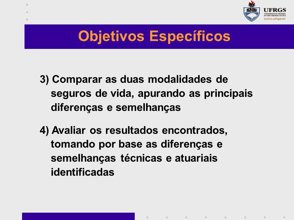3) Comparar as duas modalidades de seguros de vida, apurando as principais diferenças e semelhanças 4) Avaliar os resultados encontrados, tomando por base as diferenças e semelhanças técnicas e atuariais identificadas Objetivos Específicos