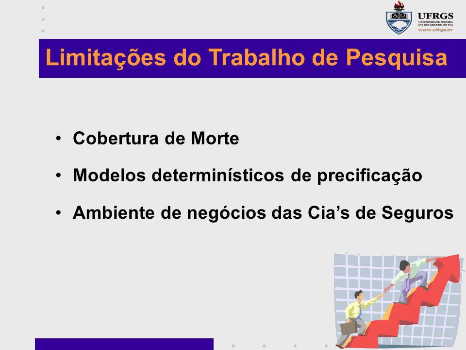 Cobertura de Morte Modelos determinísticos de precificação Ambiente de negócios das Cia's de Seguros Limitações do Trabalho de Pesquisa