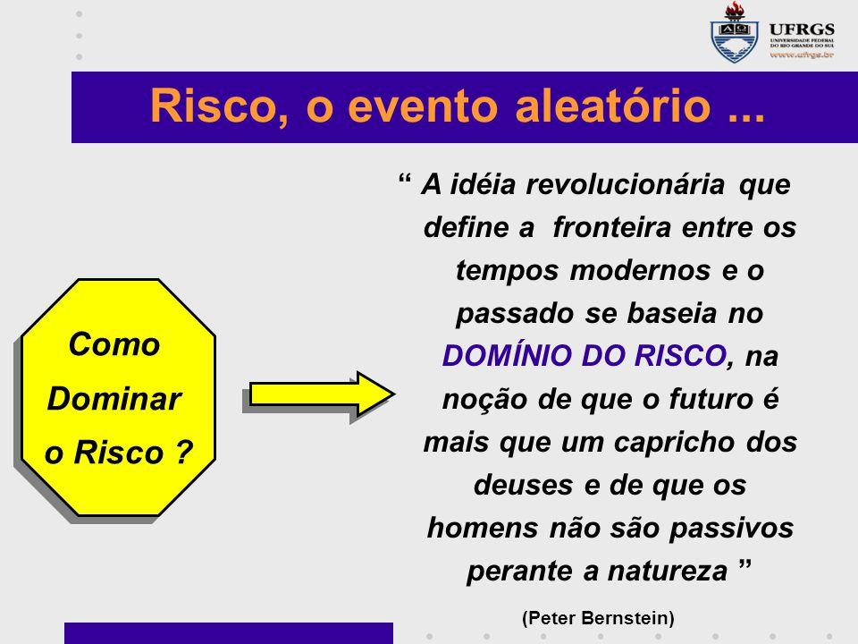 Entender = Retornar ao Passado Administração ou Gestão do Risco Como quantificá-lo .