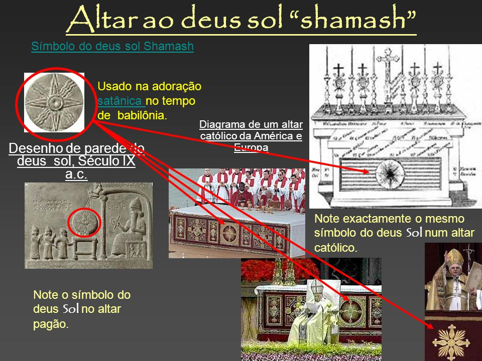 """A semelhança é incrível!... Sacerdote de Satanás. 1. """"Tiara"""" coroa 4. Símbolo de adoração ao Sol 3. Cruz de adoração pagã. 2. Faixa pendurada á """"Tiara"""
