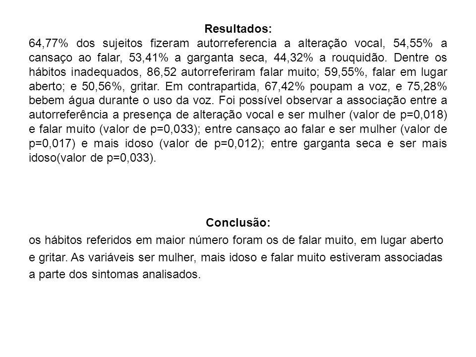Resultados: 64,77% dos sujeitos fizeram autorreferencia a alteração vocal, 54,55% a cansaço ao falar, 53,41% a garganta seca, 44,32% a rouquidão. Dent