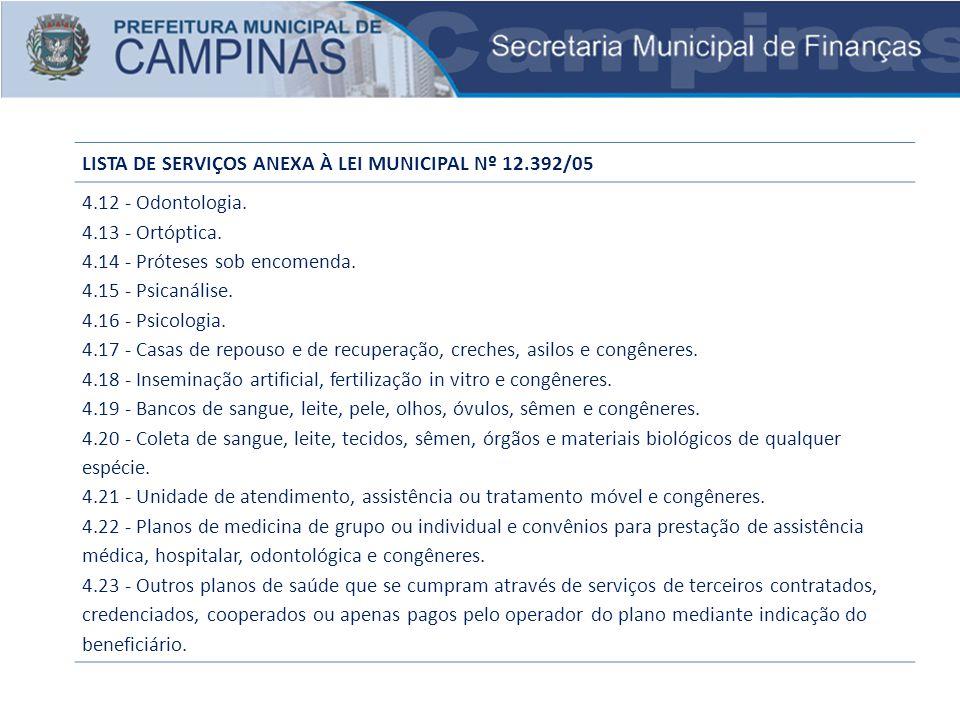 LISTA DE SERVIÇOS ANEXA À LEI MUNICIPAL Nº 12.392/05 4.12 - Odontologia. 4.13 - Ortóptica. 4.14 - Próteses sob encomenda. 4.15 - Psicanálise. 4.16 - P