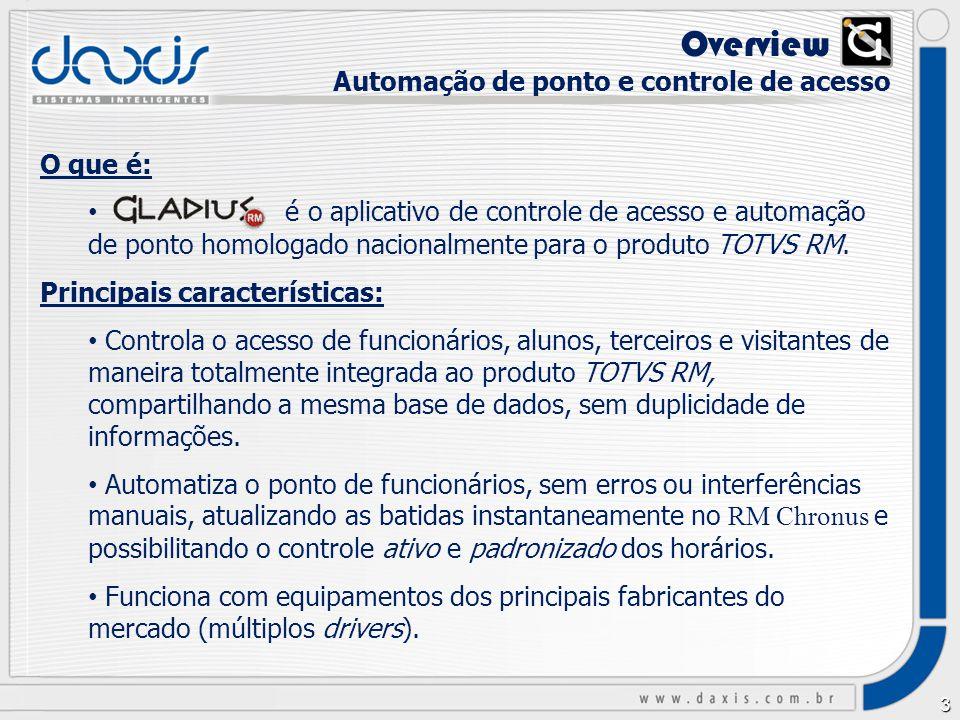Rogério Garupe Gerente Comercial e Mkt (11) 7876-8114 Renato Denardo Diretor de tecnologia (11) 7870-7412 Obrigado a todos.