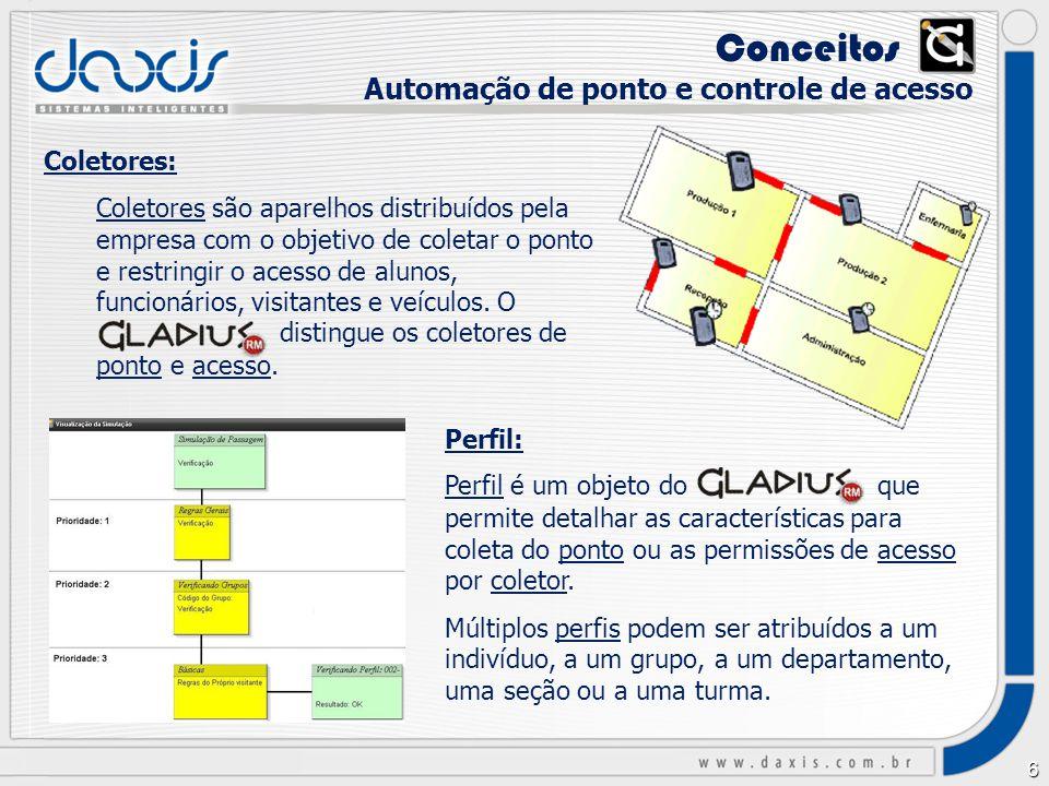 26 Voltar Consulta gráfica ao histórico xx Automação de ponto e controle de acesso