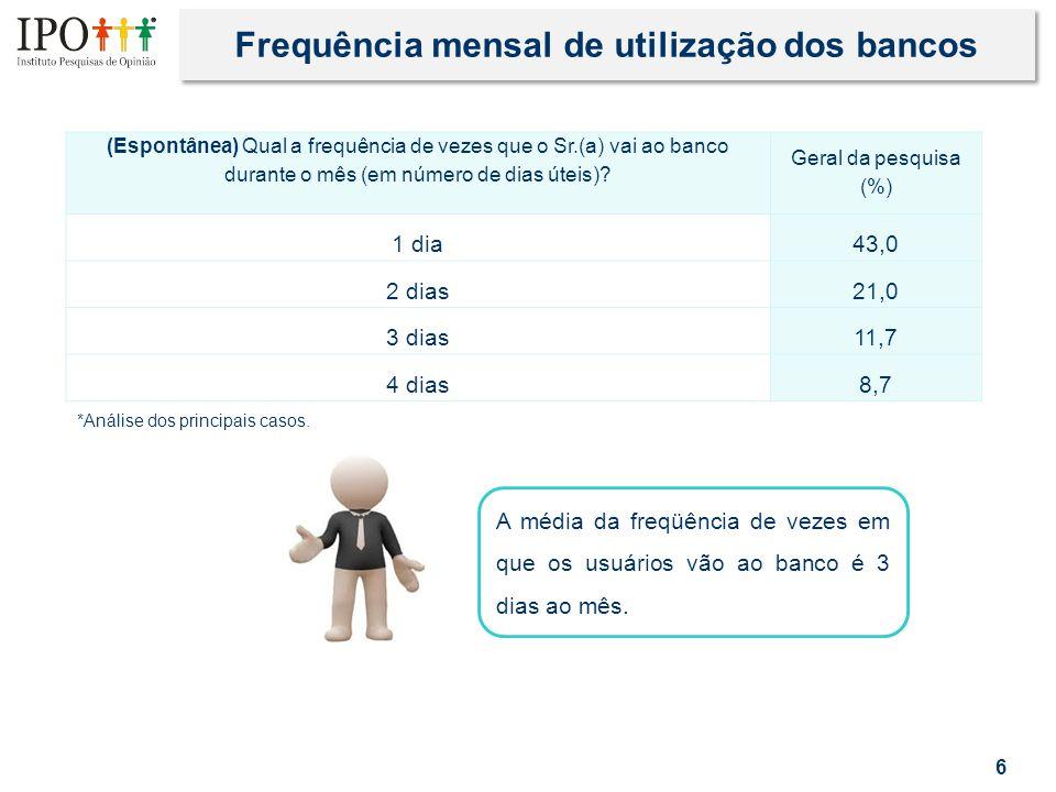 Análise agrupada da frequência mensal de utilização dos bancos 7 (Espontânea) Qual a frequência de vezes que o Sr.(a) vai ao banco durante o mês (em número de dias úteis).