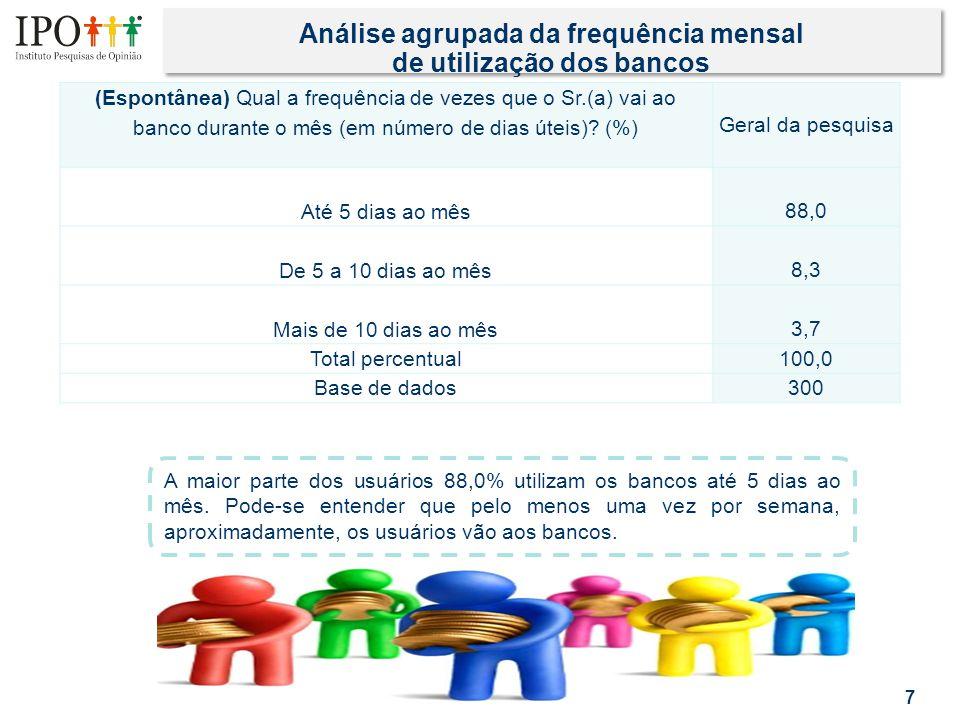 Análise agrupada da frequência mensal de utilização dos bancos 7 (Espontânea) Qual a frequência de vezes que o Sr.(a) vai ao banco durante o mês (em n