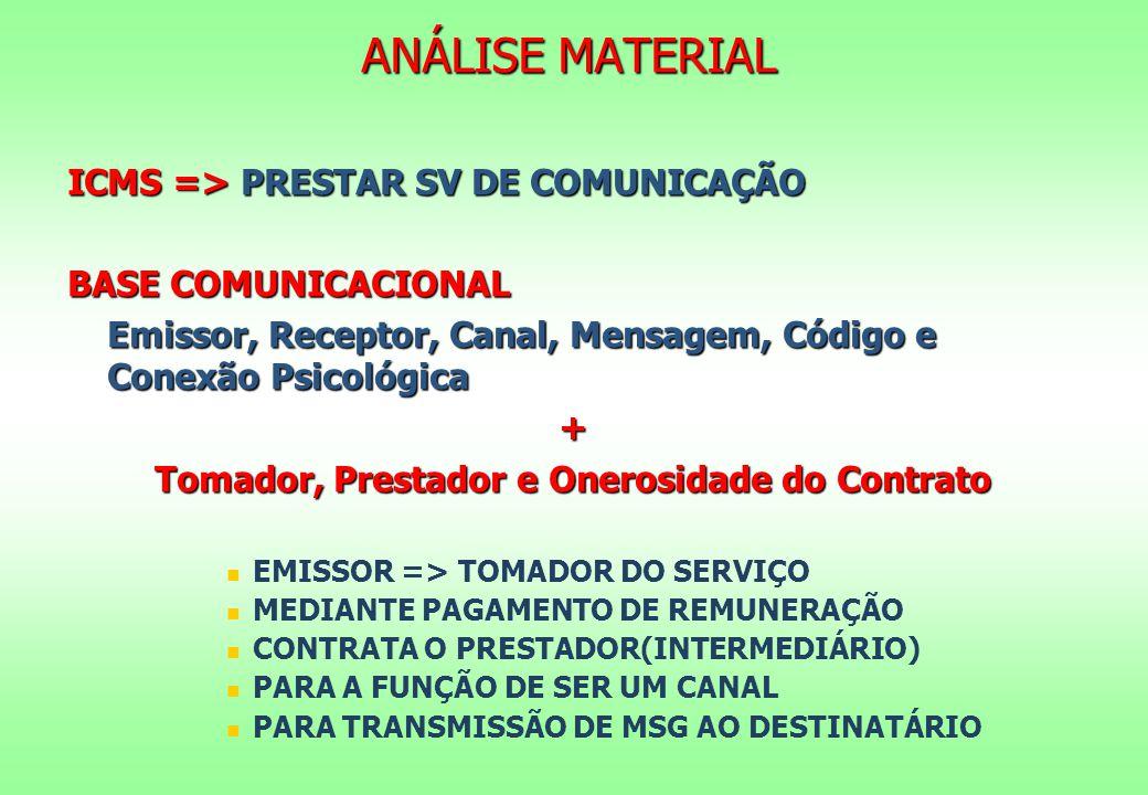 ANÁLISE MATERIAL ICMS => PRESTAR SV DE COMUNICAÇÃO BASE COMUNICACIONAL Emissor, Receptor, Canal, Mensagem, Código e Conexão Psicológica + Tomador, Prestador e Onerosidade do Contrato EMISSOR => TOMADOR DO SERVIÇO MEDIANTE PAGAMENTO DE REMUNERAÇÃO CONTRATA O PRESTADOR(INTERMEDIÁRIO) PARA A FUNÇÃO DE SER UM CANAL PARA TRANSMISSÃO DE MSG AO DESTINATÁRIO