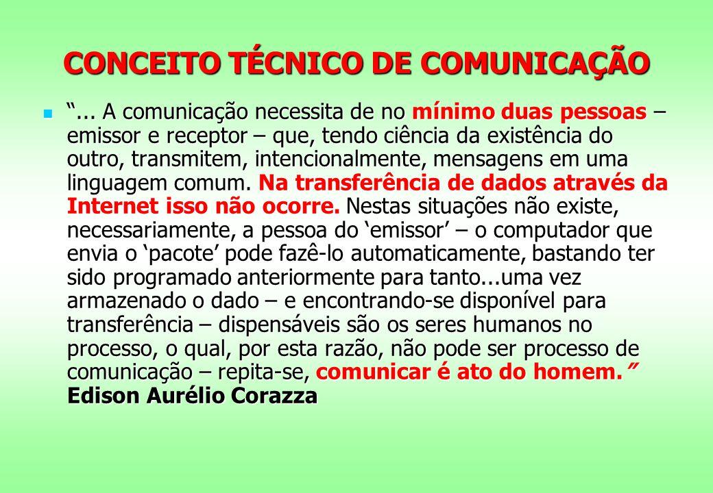 """CONCEITO TÉCNICO DE COMUNICAÇÃO """"... A comunicação necessita de no mínimo duas pessoas – emissor e receptor – que, tendo ciência da existência do outr"""