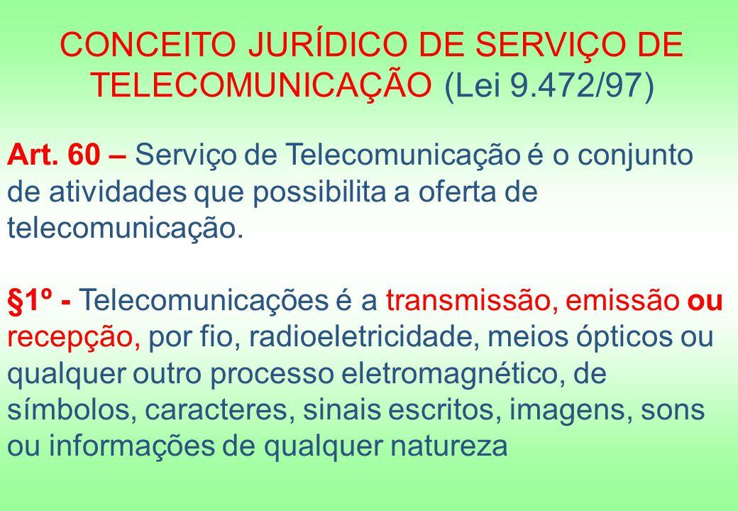 Art. 60 – Serviço de Telecomunicação é o conjunto de atividades que possibilita a oferta de telecomunicação. §1º - Telecomunicações é a transmissão, e