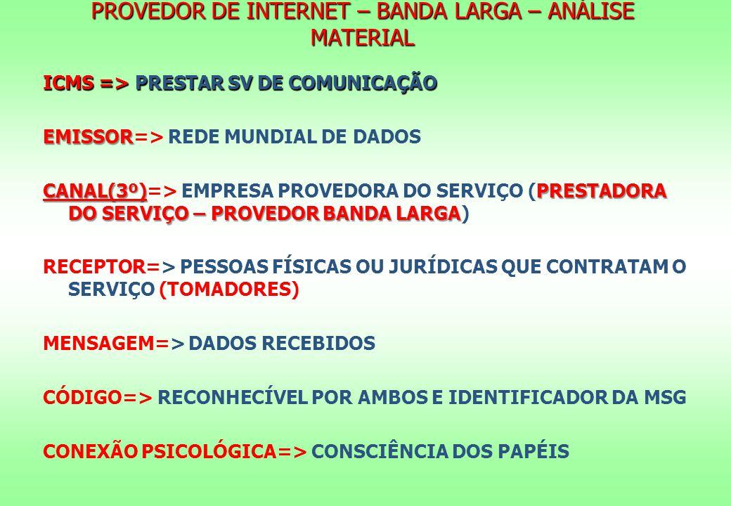 PROVEDOR DE INTERNET – BANDA LARGA – ANÁLISE MATERIAL ICMS => PRESTAR SV DE COMUNICAÇÃO EMISSOR EMISSOR=> REDE MUNDIAL DE DADOS CANAL(3º)PRESTADORA DO SERVIÇO – PROVEDOR BANDA LARGA CANAL(3º)=> EMPRESA PROVEDORA DO SERVIÇO (PRESTADORA DO SERVIÇO – PROVEDOR BANDA LARGA) RECEPTOR=> PESSOAS FÍSICAS OU JURÍDICAS QUE CONTRATAM O SERVIÇO (TOMADORES) MENSAGEM=> DADOS RECEBIDOS CÓDIGO=> RECONHECÍVEL POR AMBOS E IDENTIFICADOR DA MSG CONEXÃO PSICOLÓGICA=> CONSCIÊNCIA DOS PAPÉIS