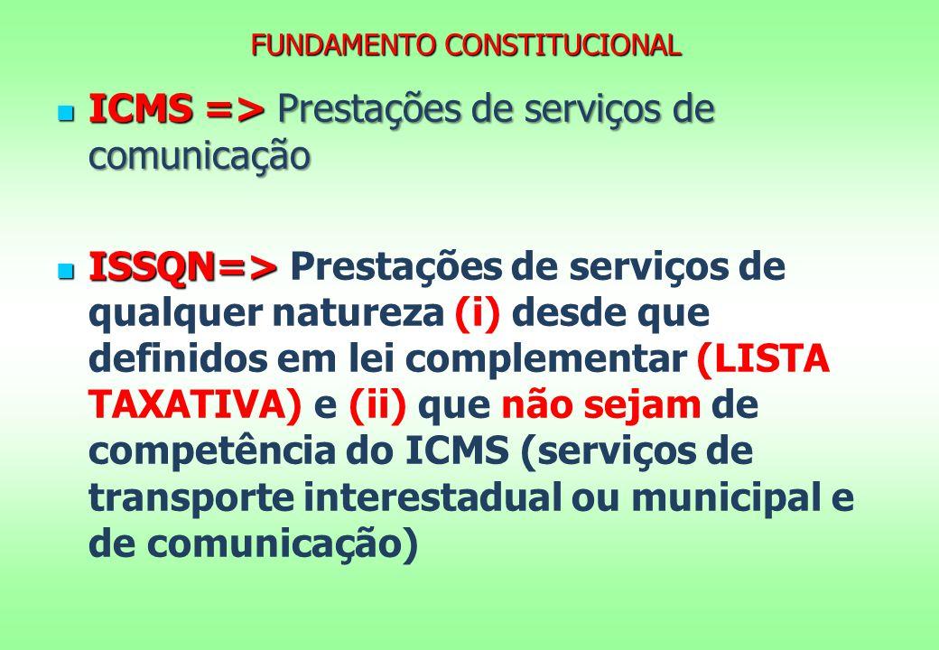 FUNDAMENTO CONSTITUCIONAL ICMS => Prestações de serviços de comunicação ICMS => Prestações de serviços de comunicação ISSQN=> ISSQN=> Prestações de serviços de qualquer natureza (i) desde que definidos em lei complementar (LISTA TAXATIVA) e (ii) que não sejam de competência do ICMS (serviços de transporte interestadual ou municipal e de comunicação)