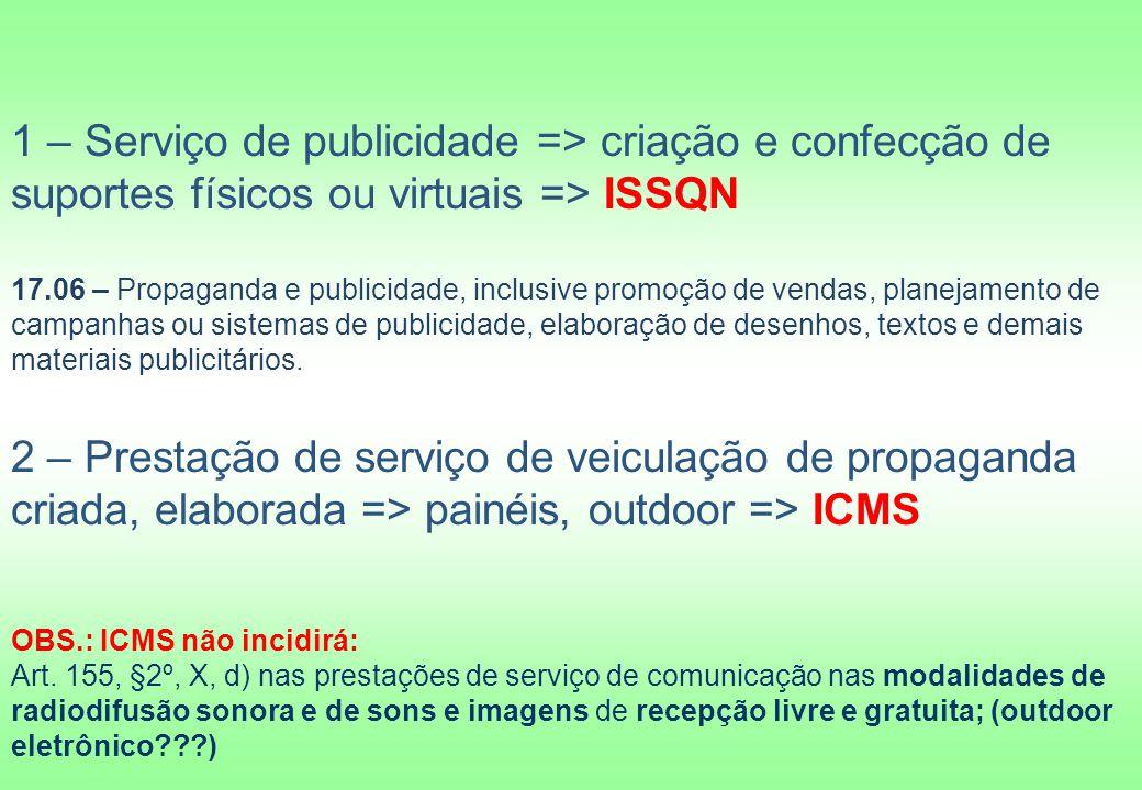 1 – Serviço de publicidade => criação e confecção de suportes físicos ou virtuais => ISSQN 17.06 – Propaganda e publicidade, inclusive promoção de ven