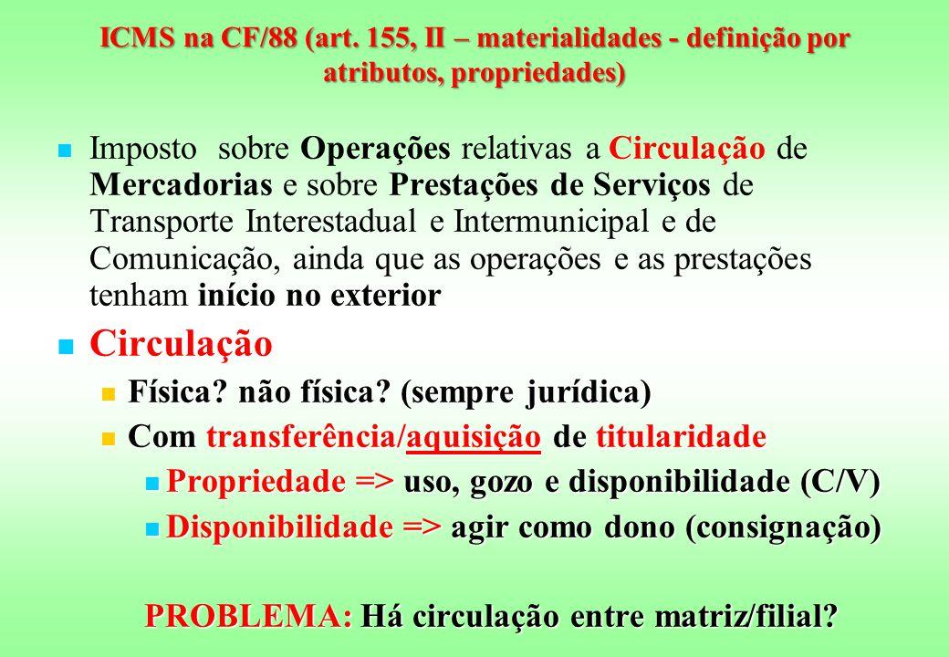 ICMS na CF/88 (art. 155, II – materialidades - definição por atributos, propriedades) Imposto sobre Operações relativas a Circulação de Mercadorias e