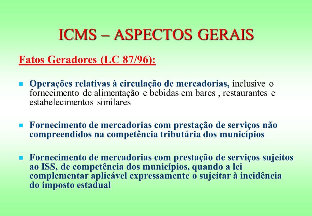 ICMS – ASPECTOS GERAIS Fatos Geradores (LC 87/96): Operações relativas à circulação de mercadorias, inclusive o fornecimento de alimentação e bebidas
