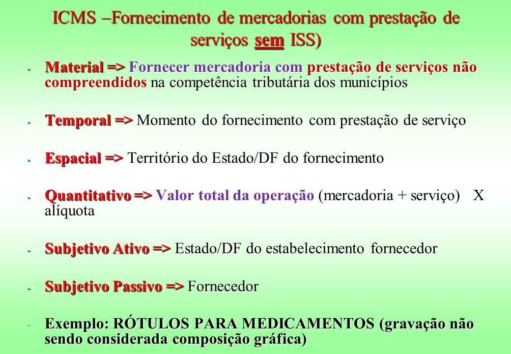ICMS –Fornecimento de mercadorias com prestação de serviços sem ISS) - Material => Fornecer mercadoria com prestação de serviços não compreendidos na