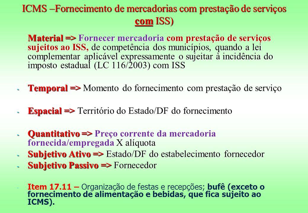 ICMS –Fornecimento de mercadorias com prestação de serviços com ISS) Material => Fornecer mercadoria com prestação de serviços sujeitos ao ISS, de competência dos municípios, quando a lei complementar aplicável expressamente o sujeitar à incidência do imposto estadual (LC 116/2003) com ISS - Temporal => Momento do fornecimento com prestação de serviço - Espacial => Território do Estado/DF do fornecimento - Quantitativo => Preço corrente da mercadoria fornecida/empregada X alíquota - Subjetivo Ativo => Estado/DF do estabelecimento fornecedor - Subjetivo Passivo => Fornecedor - - Item 17.11 – Organização de festas e recepções; bufê (exceto o fornecimento de alimentação e bebidas, que fica sujeito ao ICMS).