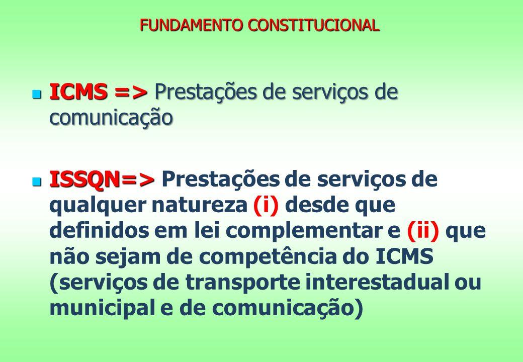FUNDAMENTO CONSTITUCIONAL ICMS => Prestações de serviços de comunicação ICMS => Prestações de serviços de comunicação ISSQN=> ISSQN=> Prestações de serviços de qualquer natureza (i) desde que definidos em lei complementar e (ii) que não sejam de competência do ICMS (serviços de transporte interestadual ou municipal e de comunicação)
