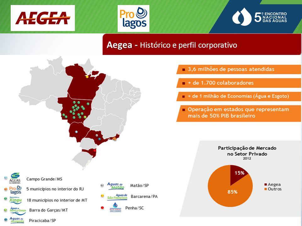 Aegea - Aegea - Histórico e perfil corporativo