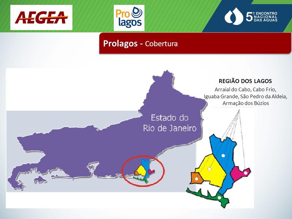 Prolagos - Prolagos - Cobertura REGIÃO DOS LAGOS Arraial do Cabo, Cabo Frio, Iguaba Grande, São Pedro da Aldeia, Armação dos Búzios