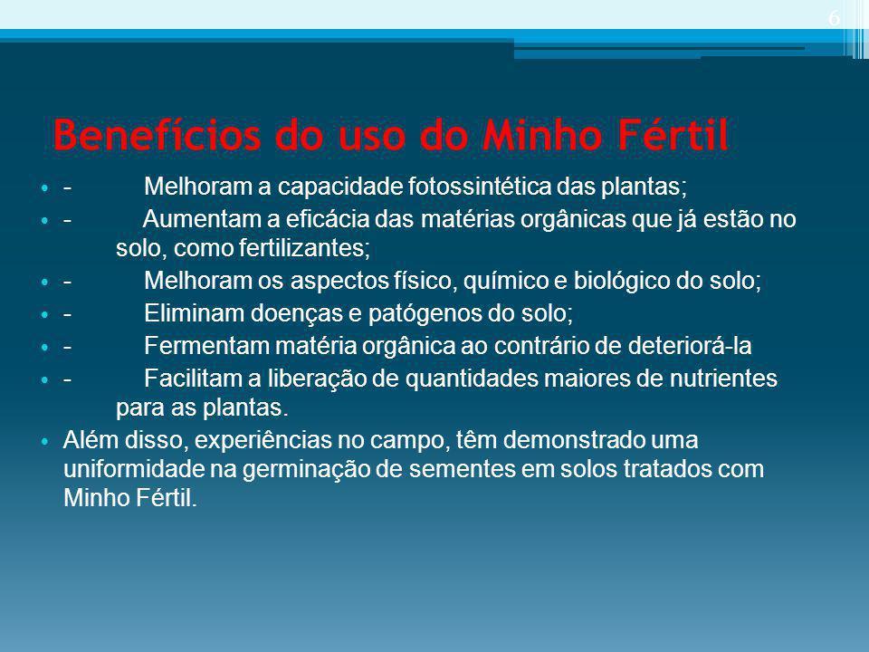 DIFERENCIAIS DO MINHO FERTIL - TEM CTC ALTA (200-300), LIBERANDO O FÓSFORO QUE ESTÁ PRESO AO SOLO, PELO USO EXAGERADO DE ADUBOS QUÍMICOS, O QUE POTENCIALIZA A PRODUÇÃO GERANDO MAIS RESULTADOS NO FIM DA SAFRA.