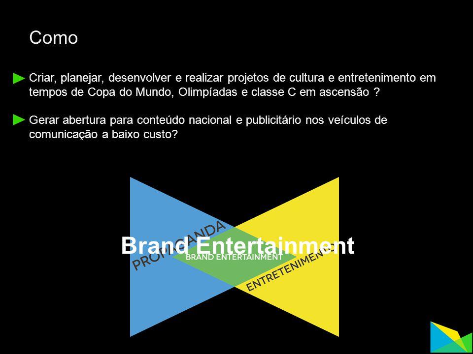 Como Criar, planejar, desenvolver e realizar projetos de cultura e entretenimento em tempos de Copa do Mundo, Olimpíadas e classe C em ascensão .