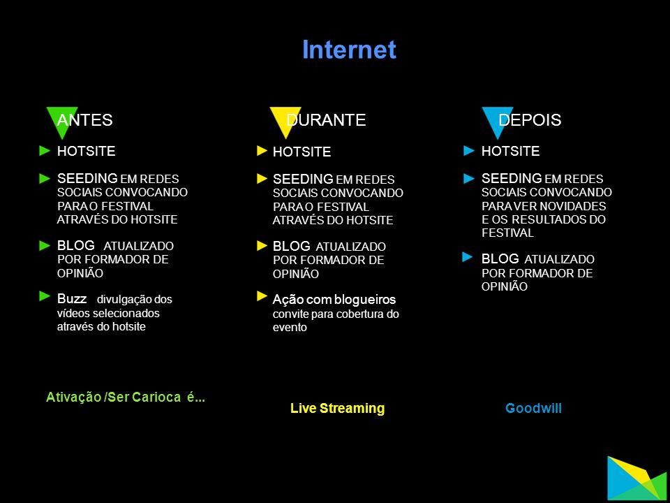 Internet Ativação /Ser Carioca é... Live StreamingGoodwill ANTESDURANTEDEPOIS HOTSITE SEEDING EM REDES SOCIAIS CONVOCANDO PARA O FESTIVAL ATRAVÉS DO H