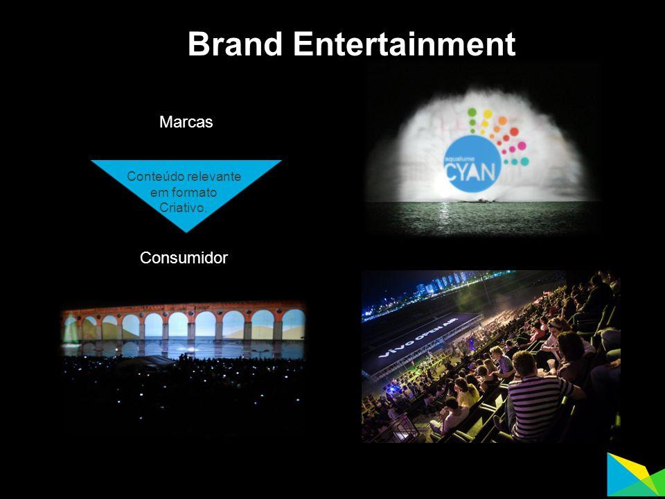 Brand Entertainment Consumidor Marcas Conteúdo relevante em formato Criativo.