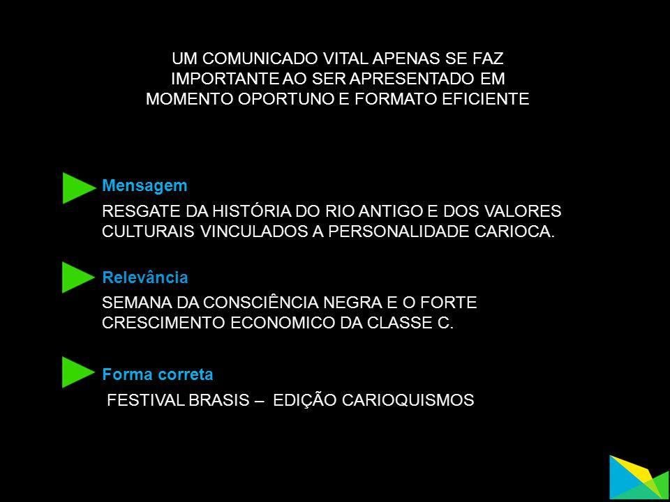 UM COMUNICADO VITAL APENAS SE FAZ IMPORTANTE AO SER APRESENTADO EM MOMENTO OPORTUNO E FORMATO EFICIENTE Mensagem RESGATE DA HISTÓRIA DO RIO ANTIGO E DOS VALORES CULTURAIS VINCULADOS A PERSONALIDADE CARIOCA.