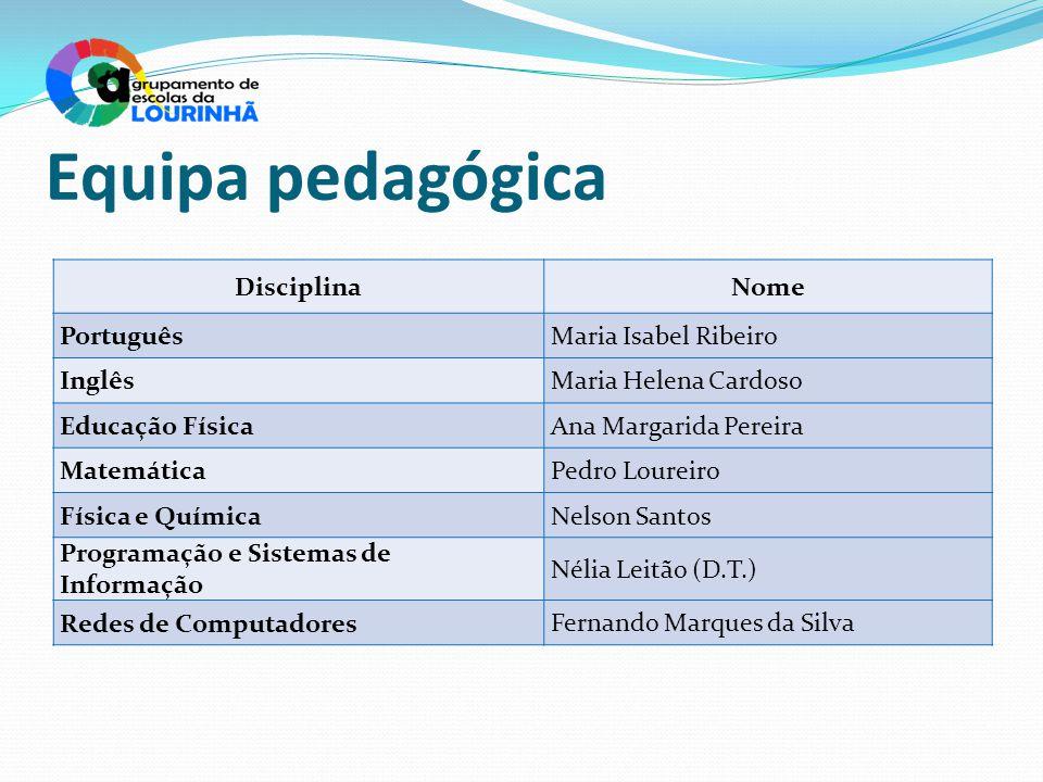 Equipa pedagógica DisciplinaNome PortuguêsMaria Isabel Ribeiro InglêsMaria Helena Cardoso Educação FísicaAna Margarida Pereira MatemáticaPedro Loureir