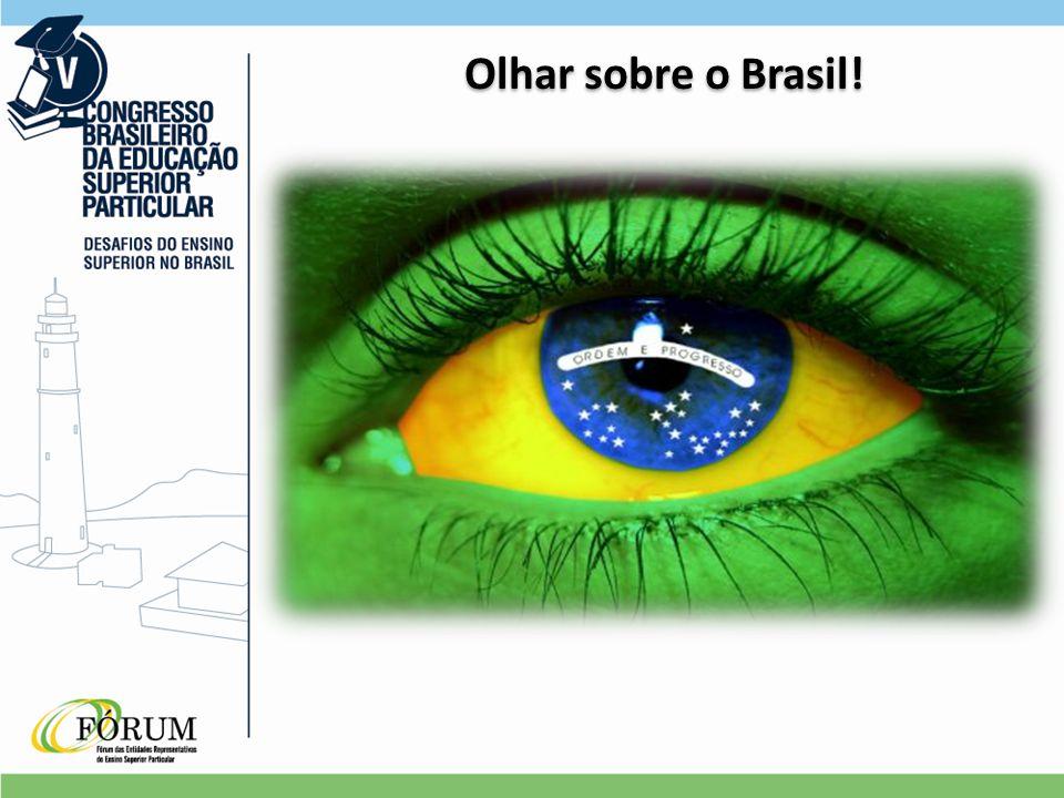 Olhar sobre o Brasil!