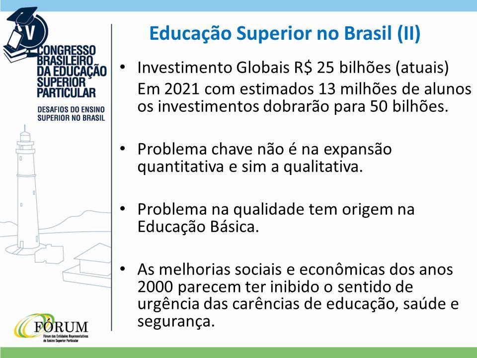 Educação Superior no Brasil (II) Investimento Globais R$ 25 bilhões (atuais) Em 2021 com estimados 13 milhões de alunos os investimentos dobrarão para 50 bilhões.