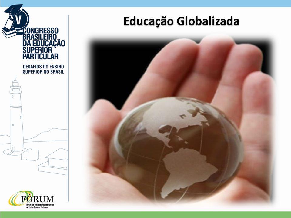 Educação Globalizada